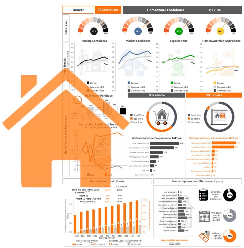 Homeowner Info Icon